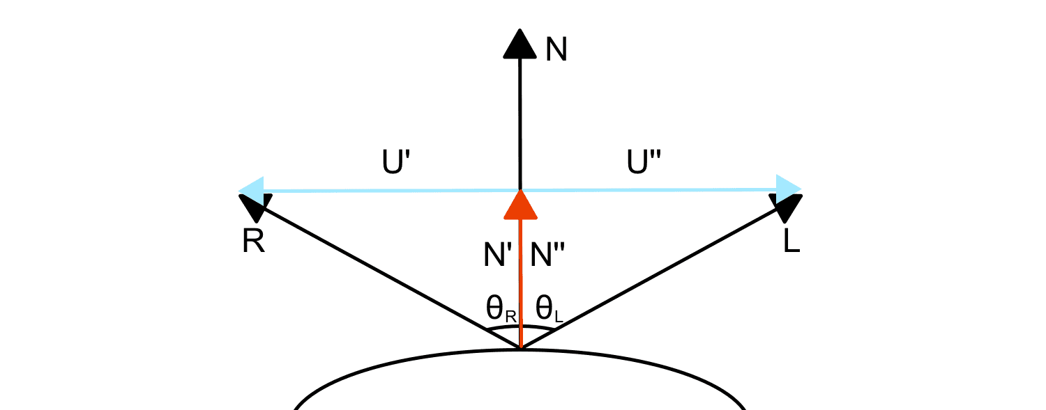 Figure1: Basic system from here